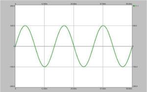 Idealny sygnał prądowy na wejściu przemiennika
