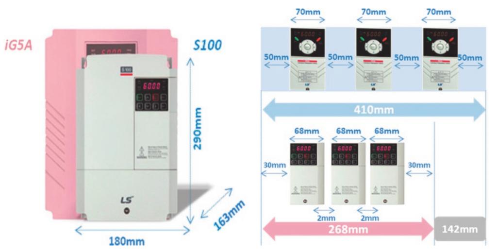 Porównanie gabarytów serii IG5A oraz S100